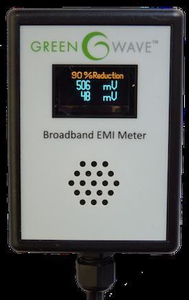 Greenwave Meter